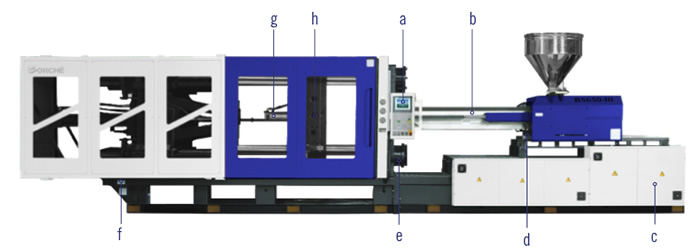 BS SERIES injection moulding north america